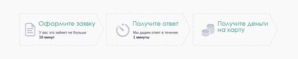 Займиго - взять займ на карту онлайн