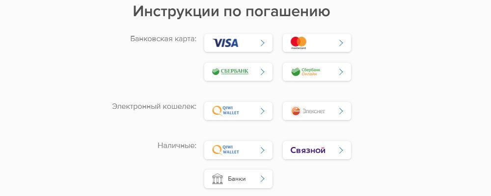 Способы оплат займов Joymoney